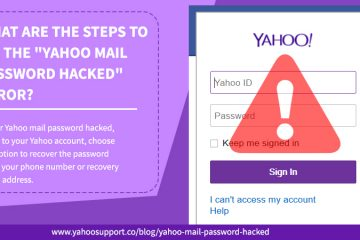 Yahoo mail password hacked